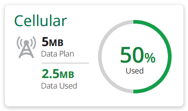 CellularCardFifty.png