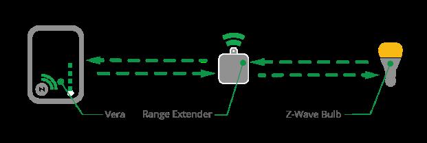 range_extender.png